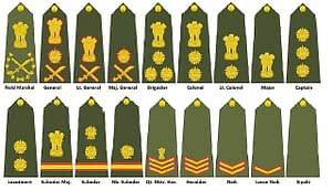 Indian Army Rank Structure