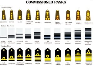 Equivalent Rank Structure Of indian Armed Forces